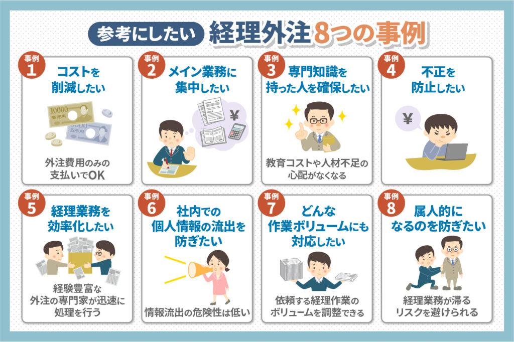 経理外注8つの事例